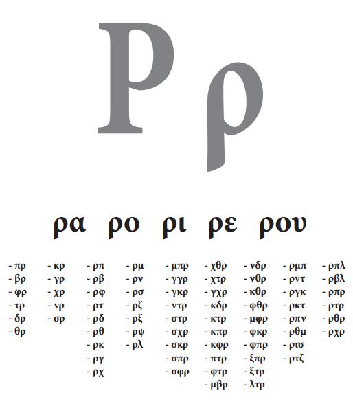 Δείγμα του βιβλίου Φωνολογική Καλλιέργεια του Δημήτρη Παπαντωνίου.